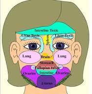 facediagnosis
